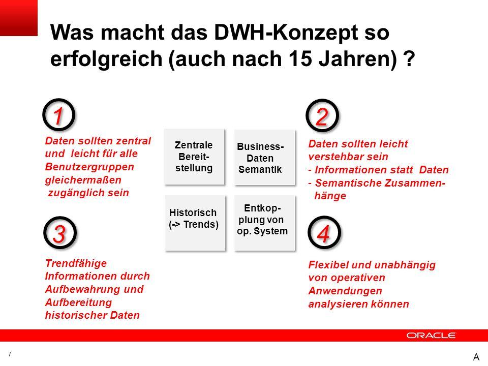 Was macht das DWH-Konzept so erfolgreich (auch nach 15 Jahren)