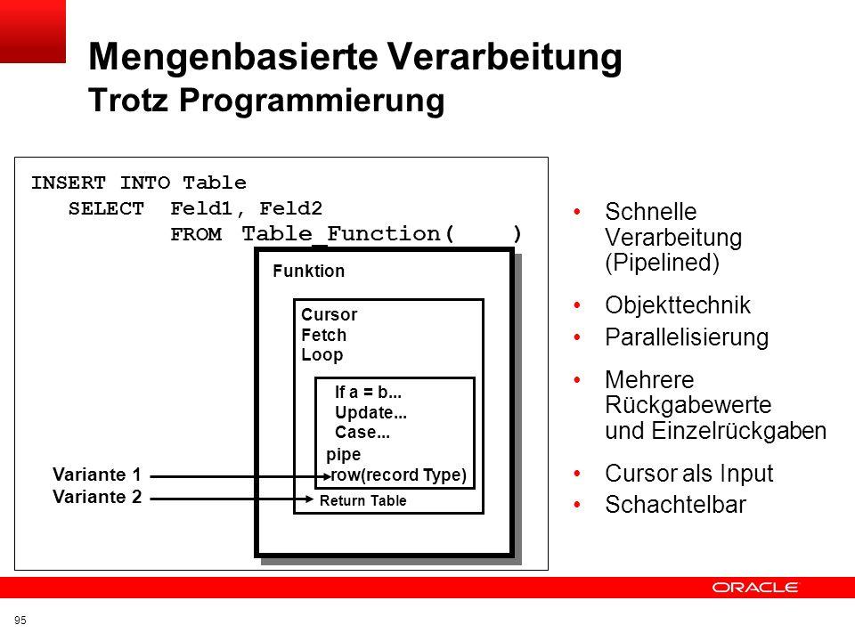 Mengenbasierte Verarbeitung Trotz Programmierung
