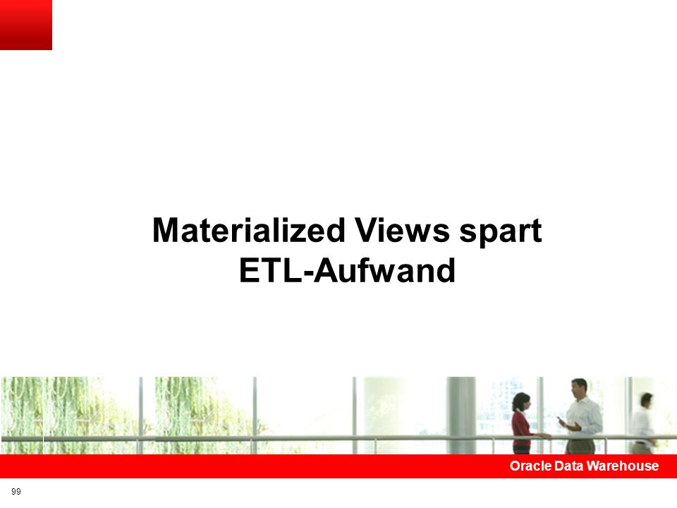 Materialized Views spart