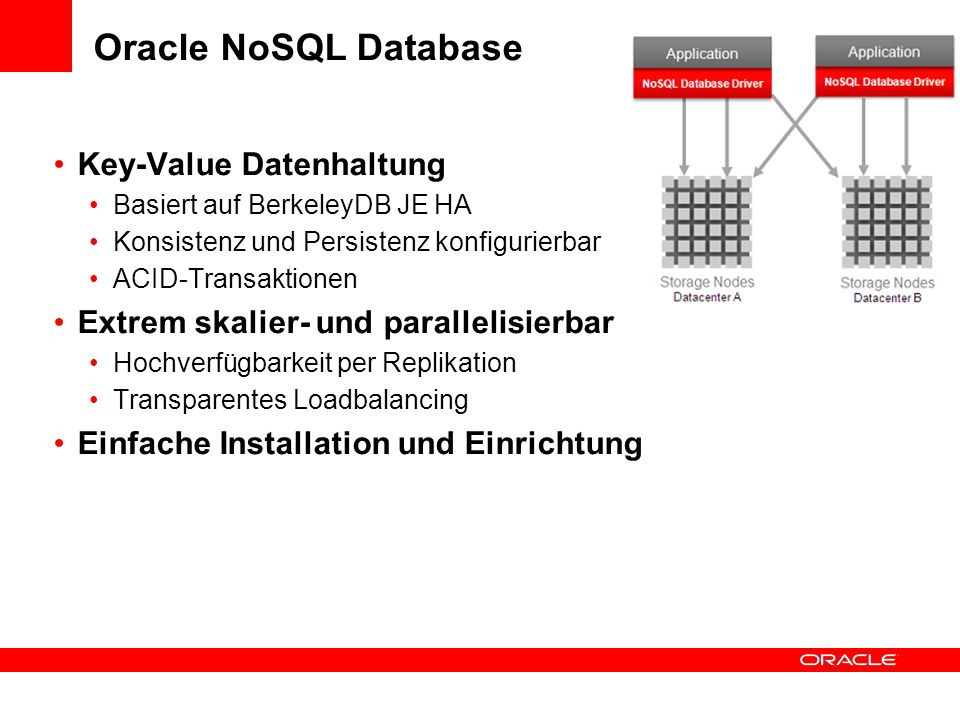 Oracle NoSQL Database Key-Value Datenhaltung