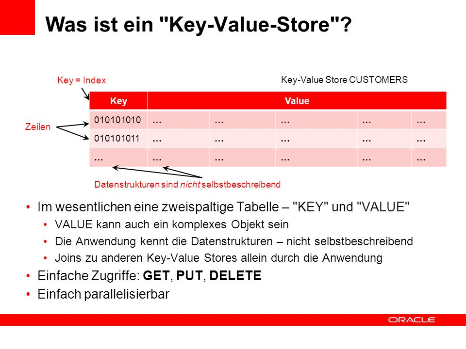 Was ist ein Key-Value-Store