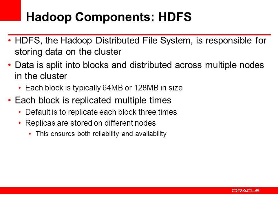 Hadoop Components: HDFS