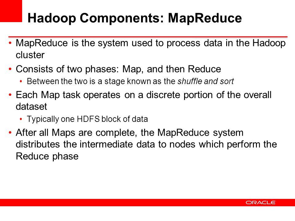 Hadoop Components: MapReduce