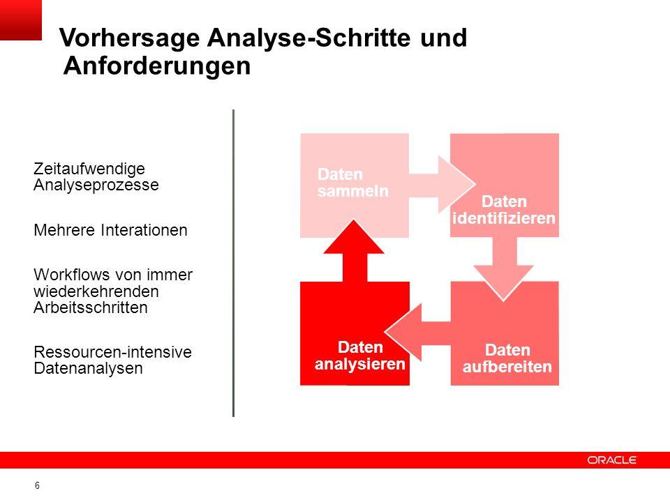 Vorhersage Analyse-Schritte und Anforderungen