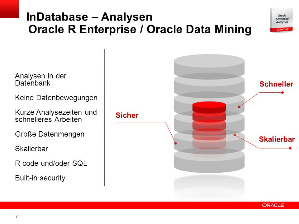 InDatabase – Analysen Oracle R Enterprise / Oracle Data Mining