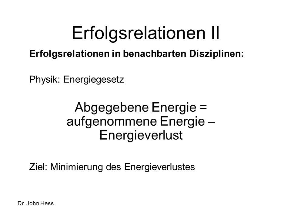 Abgegebene Energie = aufgenommene Energie – Energieverlust