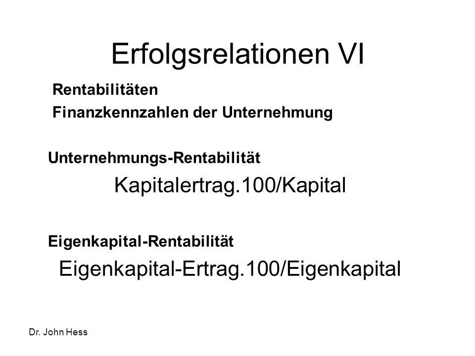 Erfolgsrelationen VI Kapitalertrag.100/Kapital