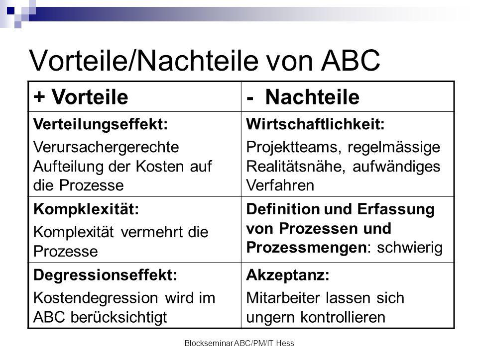Vorteile/Nachteile von ABC