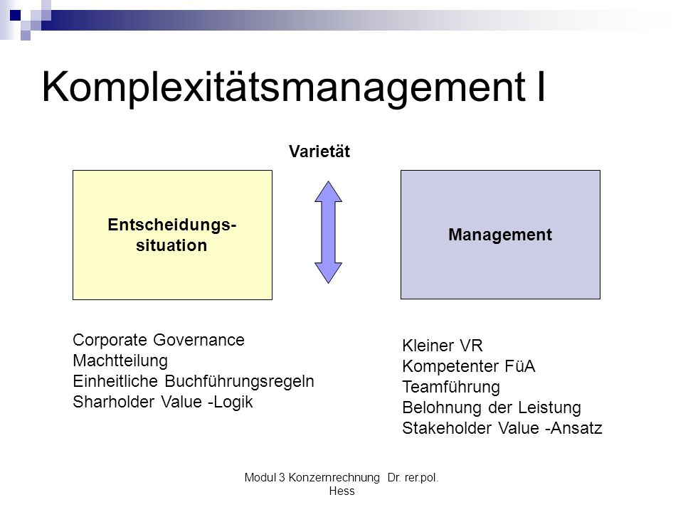 Komplexitätsmanagement I