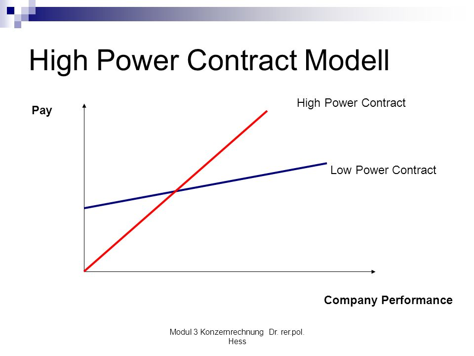 High Power Contract Modell