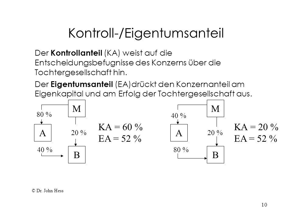 Kontroll-/Eigentumsanteil