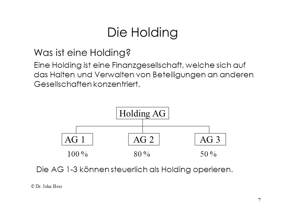 Die Holding Was ist eine Holding Holding AG AG 1 AG 2 AG 3