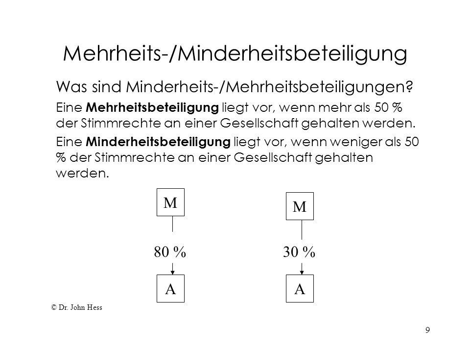 Mehrheits-/Minderheitsbeteiligung
