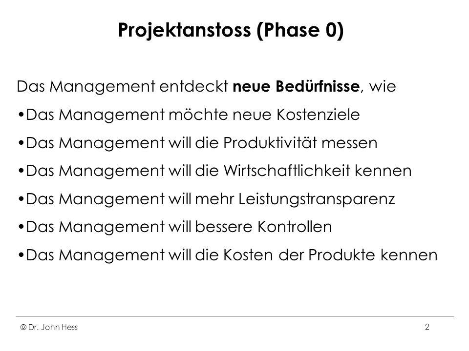 Projektanstoss (Phase 0)