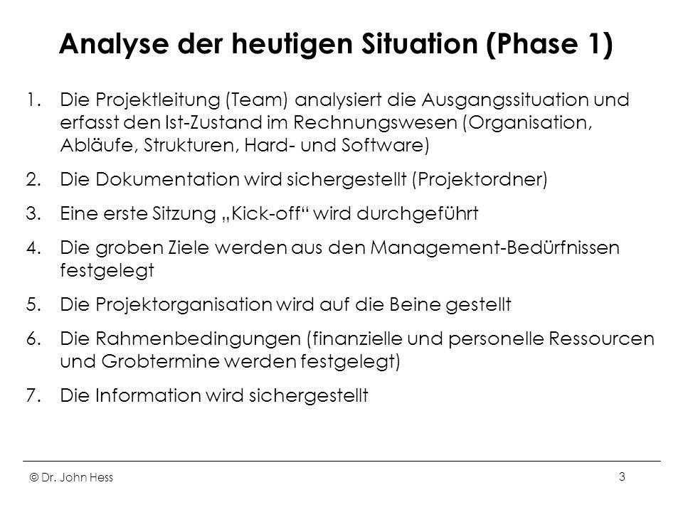 Analyse der heutigen Situation (Phase 1)