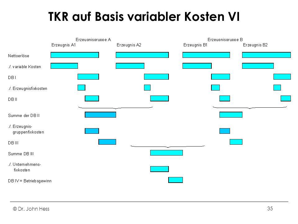 TKR auf Basis variabler Kosten VI