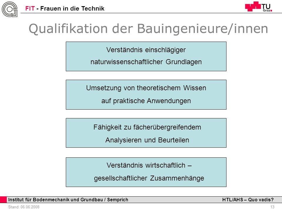Qualifikation der Bauingenieure/innen