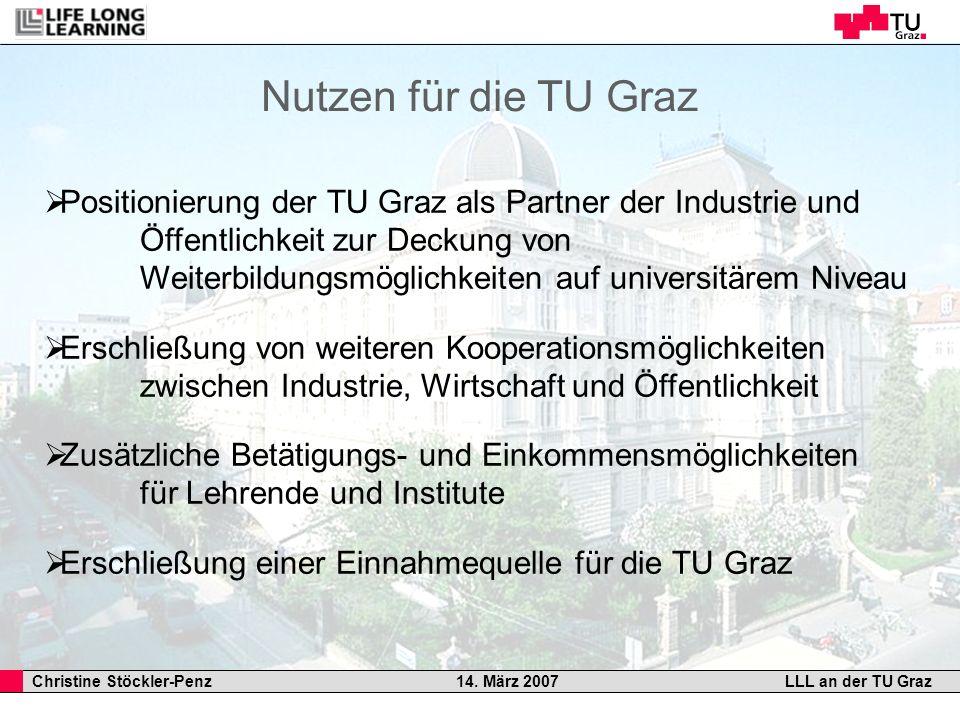 Nutzen für die TU Graz