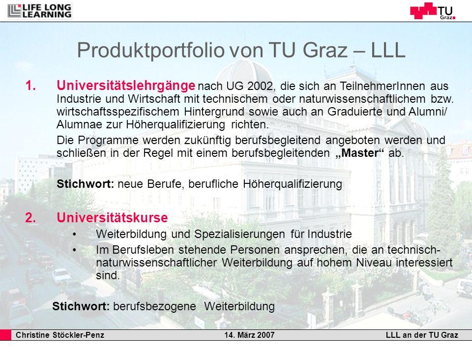 Produktportfolio von TU Graz – LLL