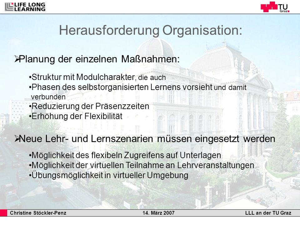 Herausforderung Organisation: