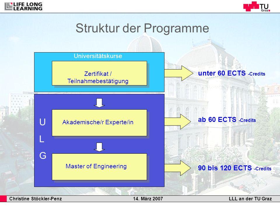 Struktur der Programme