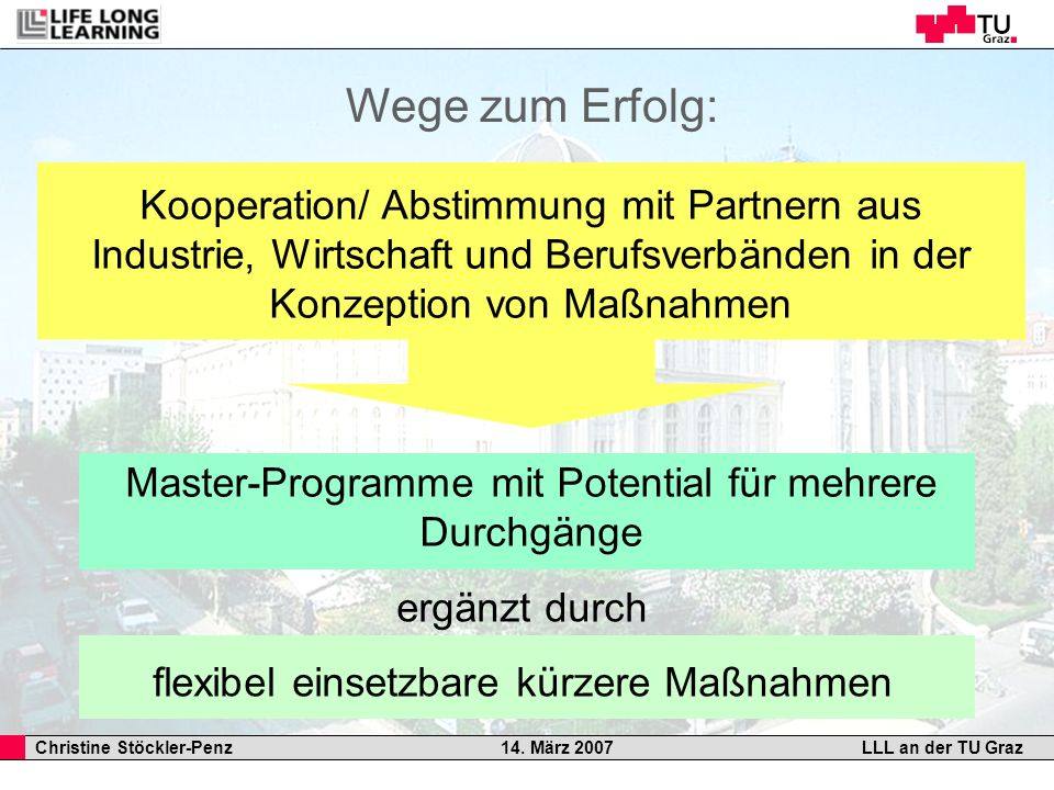 Wege zum Erfolg: Kooperation/ Abstimmung mit Partnern aus Industrie, Wirtschaft und Berufsverbänden in der Konzeption von Maßnahmen.