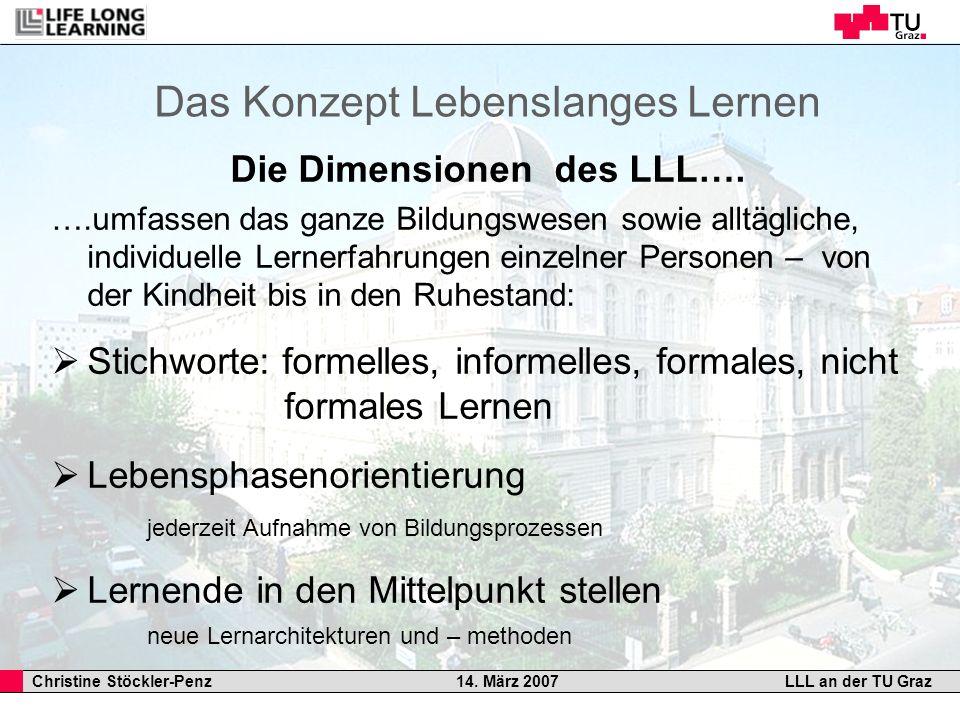 Die Dimensionen des LLL….