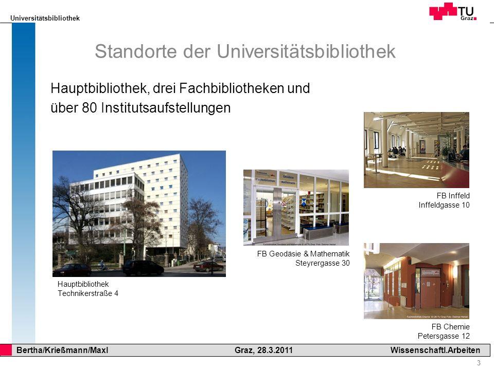 Standorte der Universitätsbibliothek