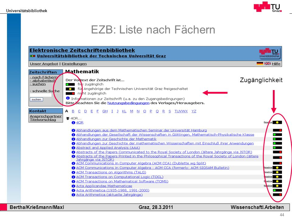 EZB: Liste nach Fächern