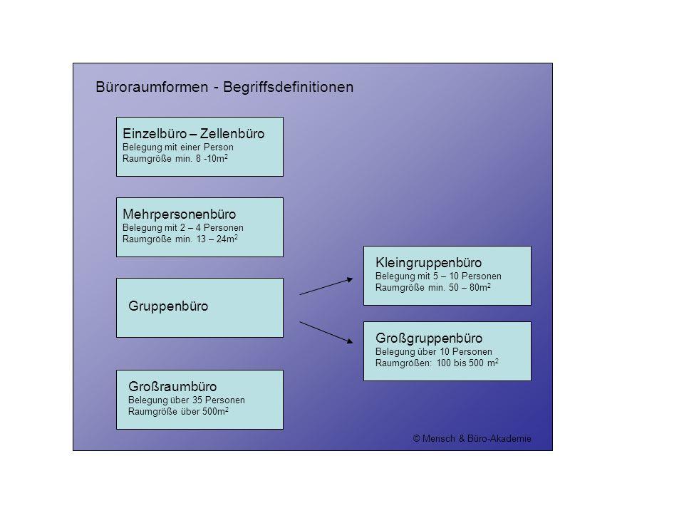 Büroraumformen - Begriffsdefinitionen