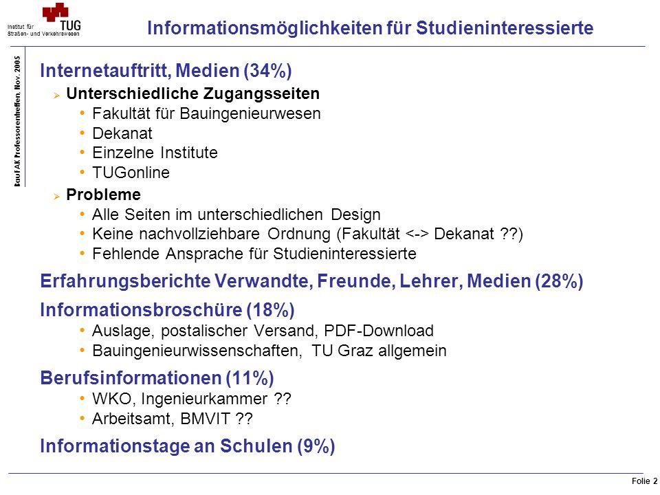 Informationsmöglichkeiten für Studieninteressierte