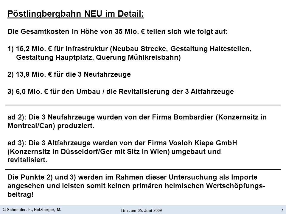 Pöstlingbergbahn NEU im Detail: