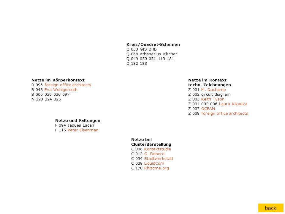 back Kreis/Quadrat-Schemen Q 053 GIS BHB Q 068 Athanasius Kircher