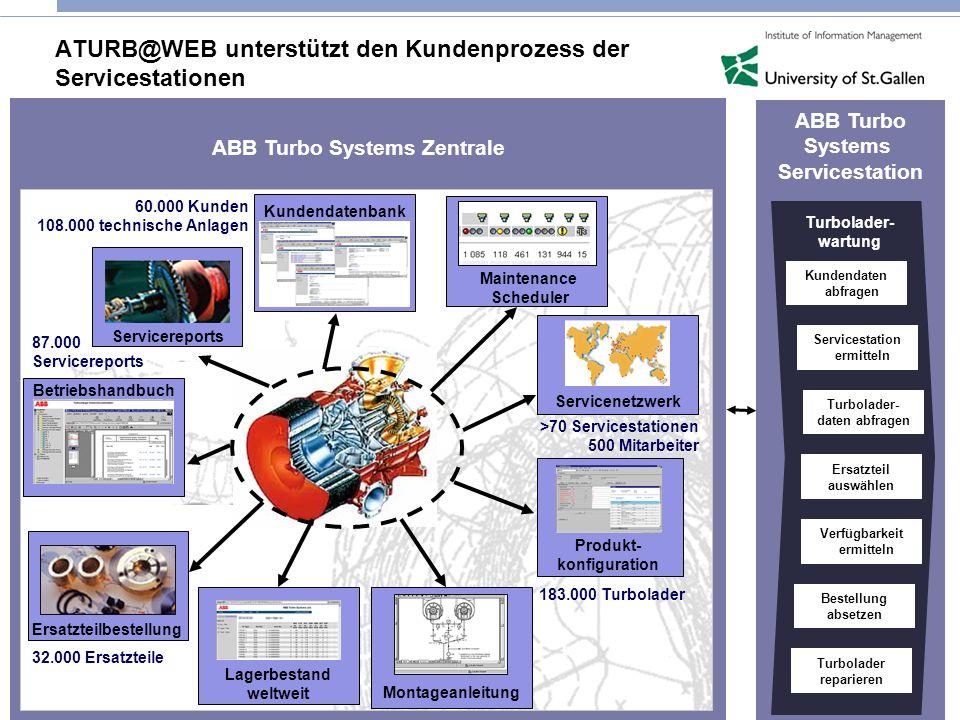 ATURB@WEB unterstützt den Kundenprozess der Servicestationen