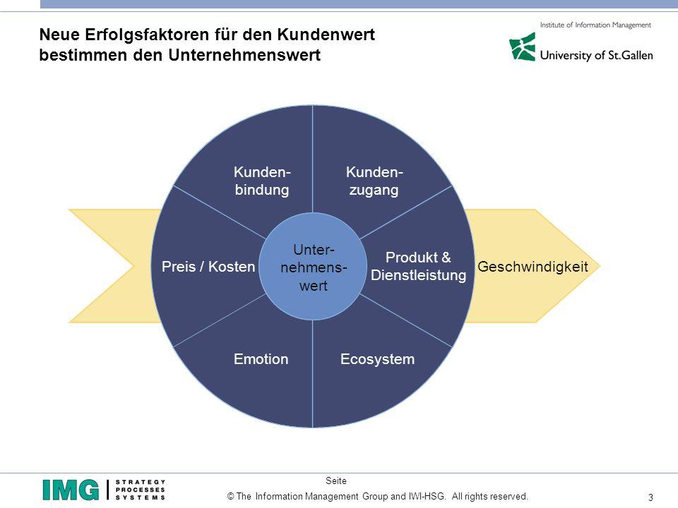 Neue Erfolgsfaktoren für den Kundenwert bestimmen den Unternehmenswert