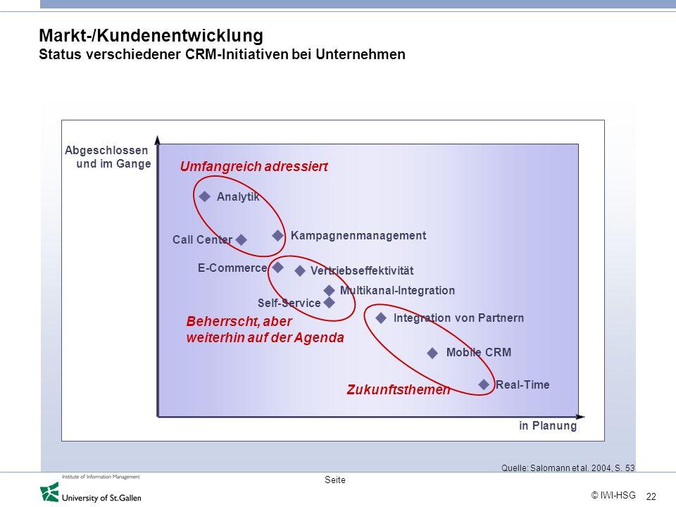 Markt-/Kundenentwicklung Status verschiedener CRM-Initiativen bei Unternehmen