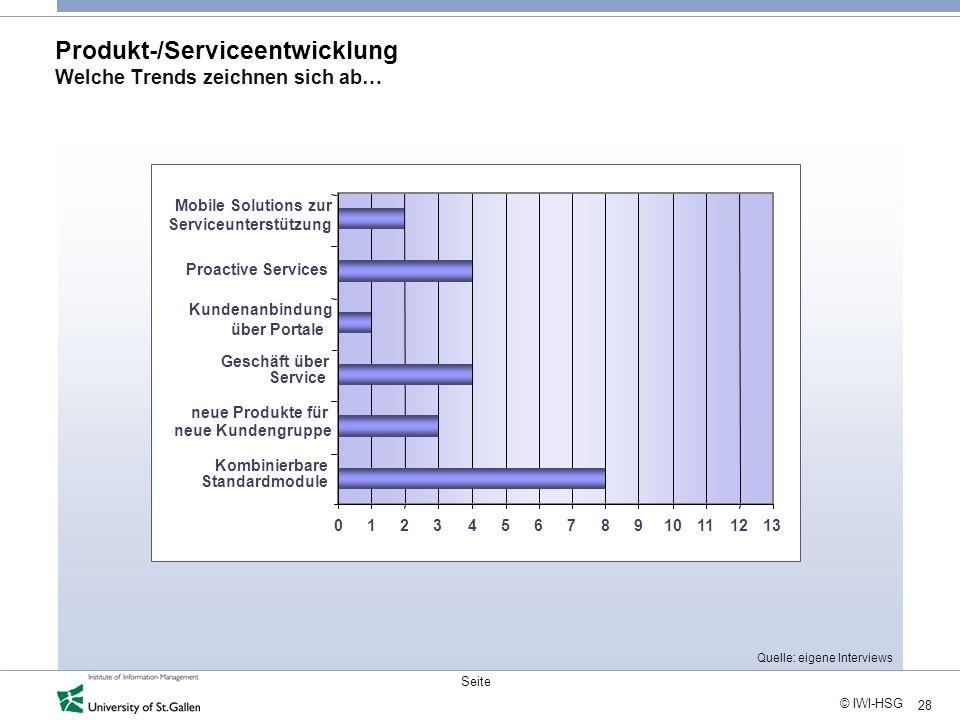 Produkt-/Serviceentwicklung Welche Trends zeichnen sich ab…