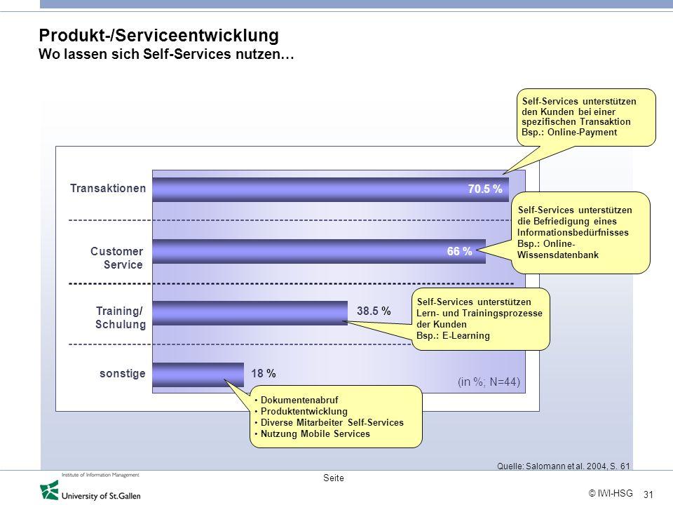 Produkt-/Serviceentwicklung Wo lassen sich Self-Services nutzen…