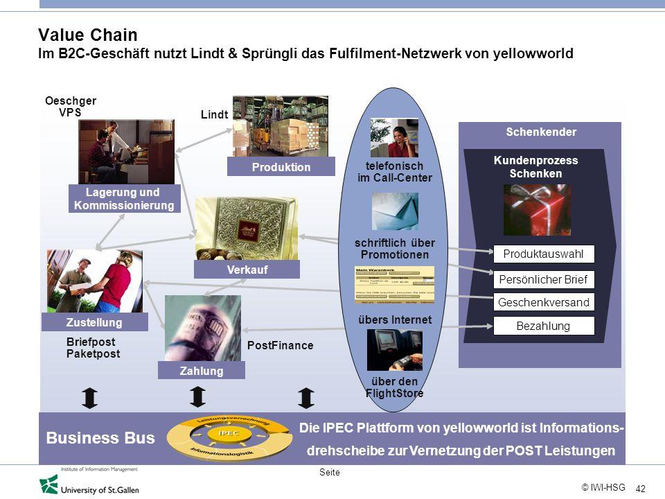 Value Chain Im B2C-Geschäft nutzt Lindt & Sprüngli das Fulfilment-Netzwerk von yellowworld