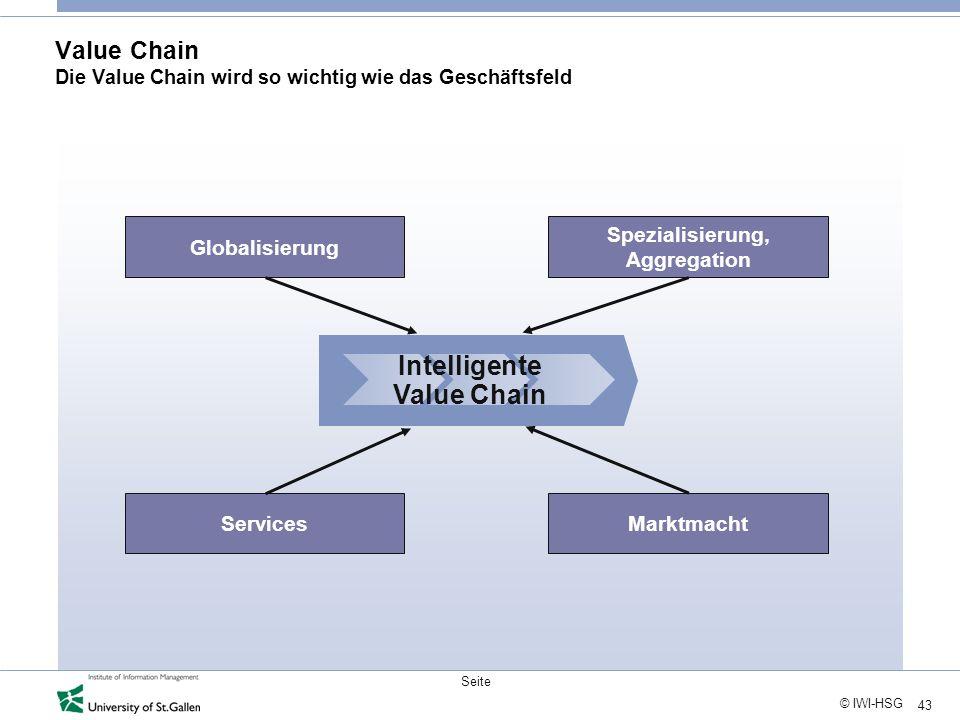 Value Chain Die Value Chain wird so wichtig wie das Geschäftsfeld