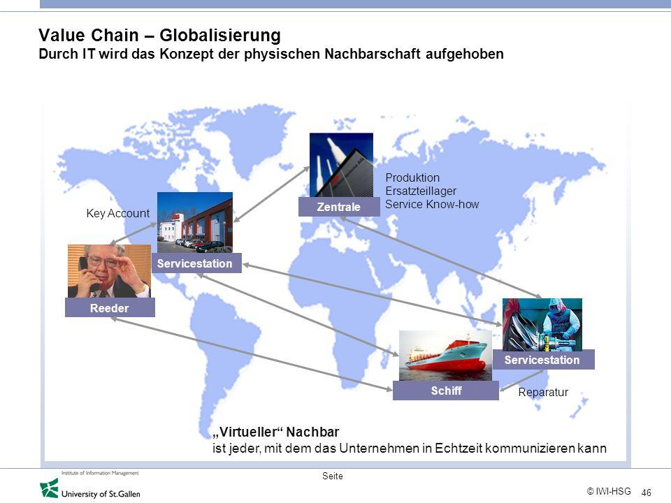 Value Chain – Globalisierung Durch IT wird das Konzept der physischen Nachbarschaft aufgehoben