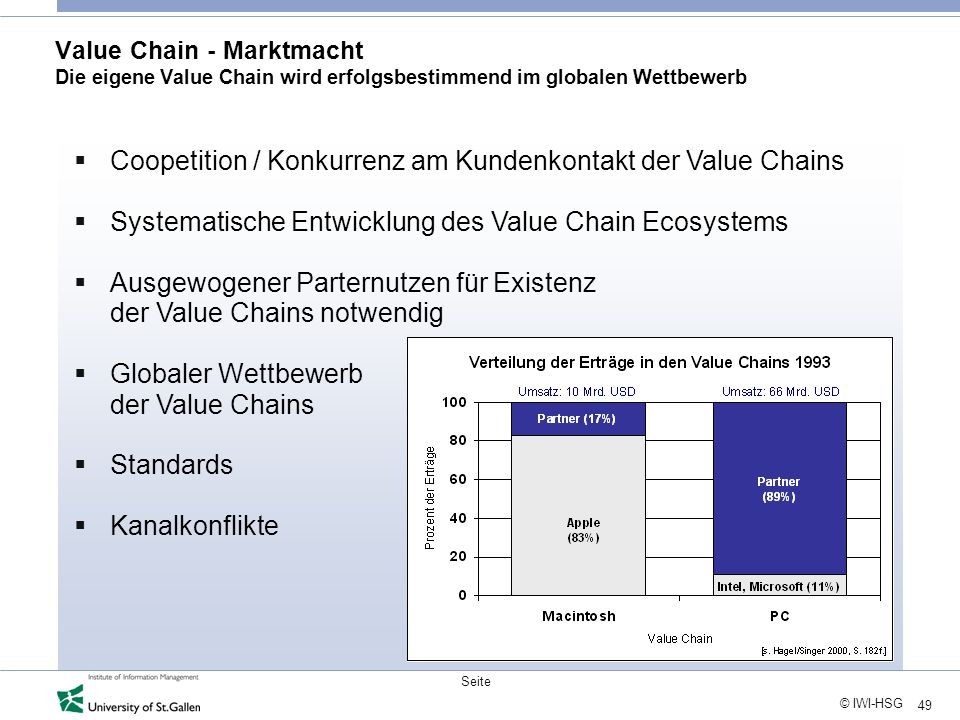 Coopetition / Konkurrenz am Kundenkontakt der Value Chains