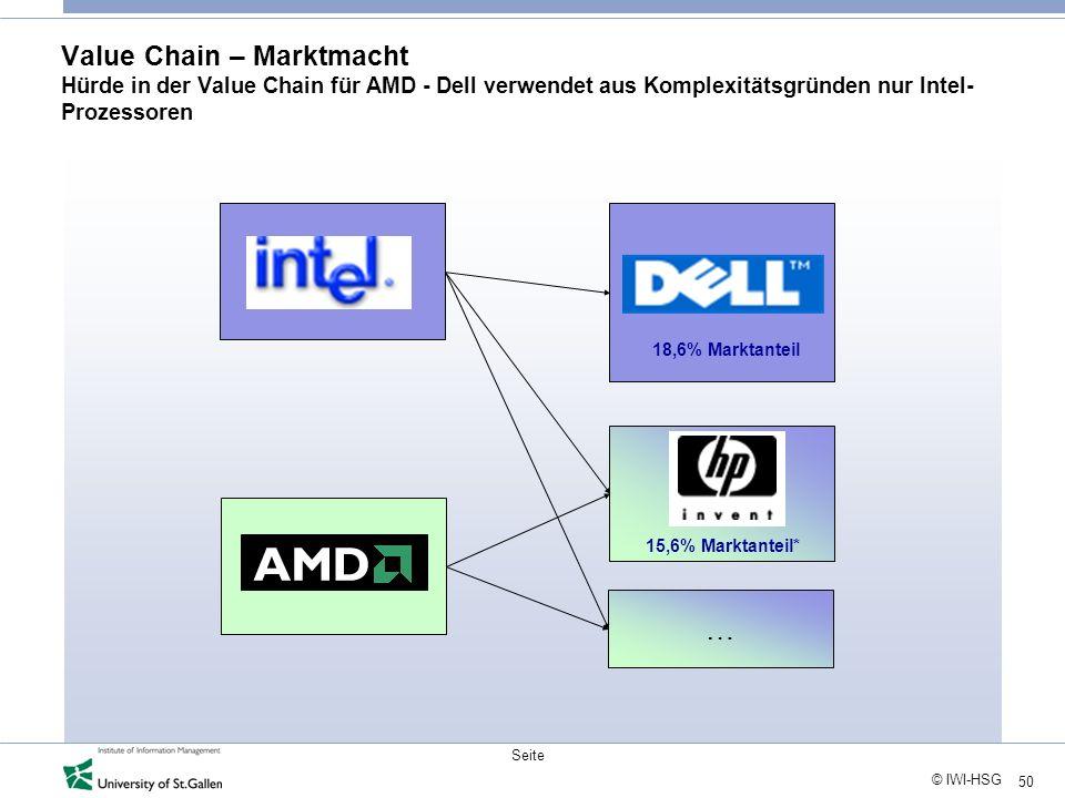 Value Chain – Marktmacht Hürde in der Value Chain für AMD - Dell verwendet aus Komplexitätsgründen nur Intel-Prozessoren