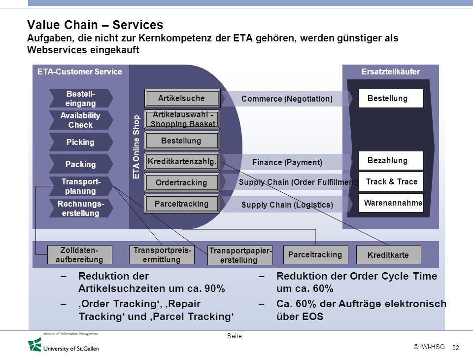 Value Chain – Services Aufgaben, die nicht zur Kernkompetenz der ETA gehören, werden günstiger als Webservices eingekauft