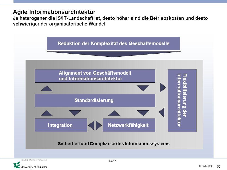 Sicherheit und Compliance des Informationssystems