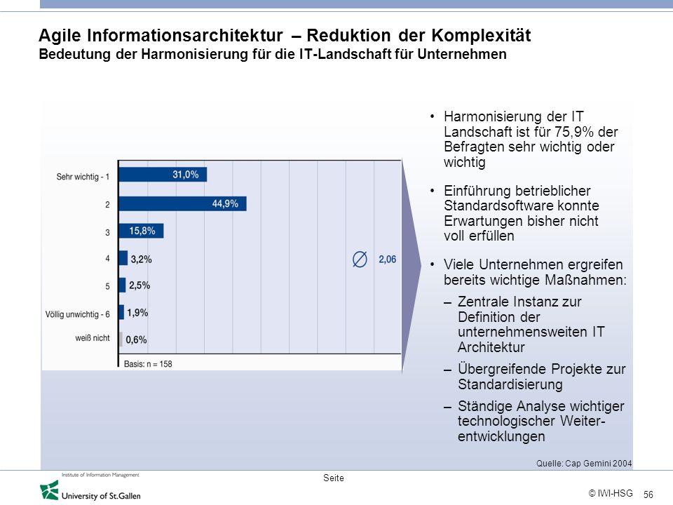 Agile Informationsarchitektur – Reduktion der Komplexität Bedeutung der Harmonisierung für die IT-Landschaft für Unternehmen