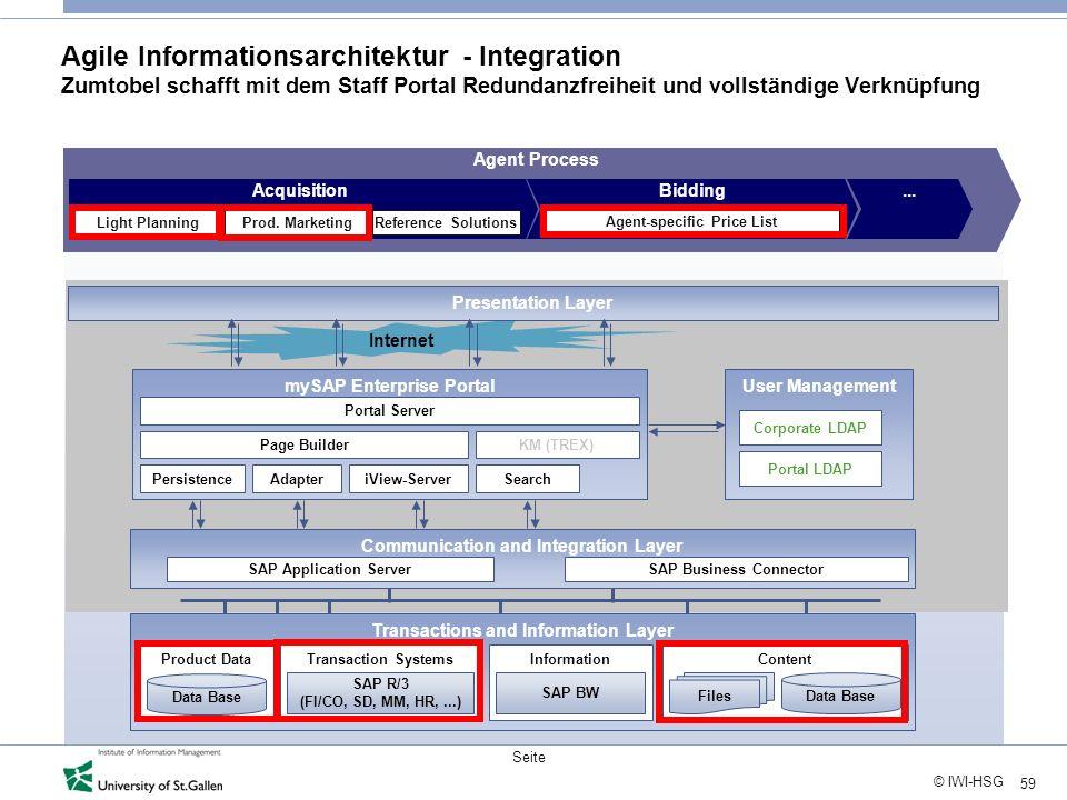 Agile Informationsarchitektur - Integration Zumtobel schafft mit dem Staff Portal Redundanzfreiheit und vollständige Verknüpfung