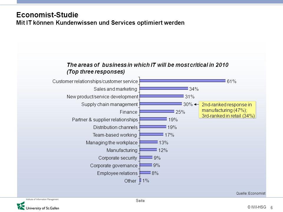 Economist-Studie Mit IT können Kundenwissen und Services optimiert werden