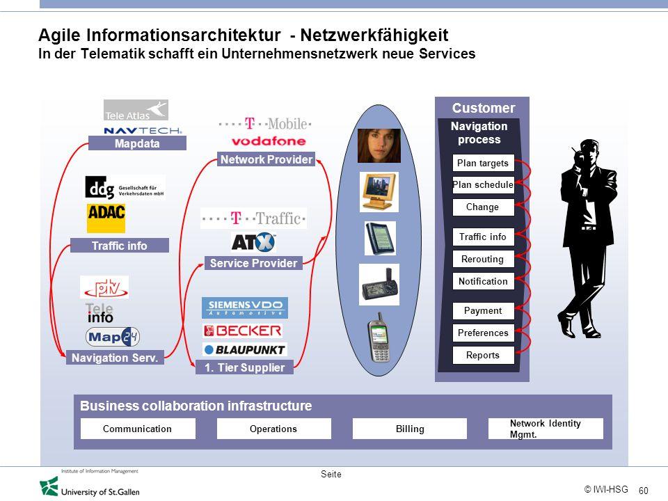 Agile Informationsarchitektur - Netzwerkfähigkeit In der Telematik schafft ein Unternehmensnetzwerk neue Services