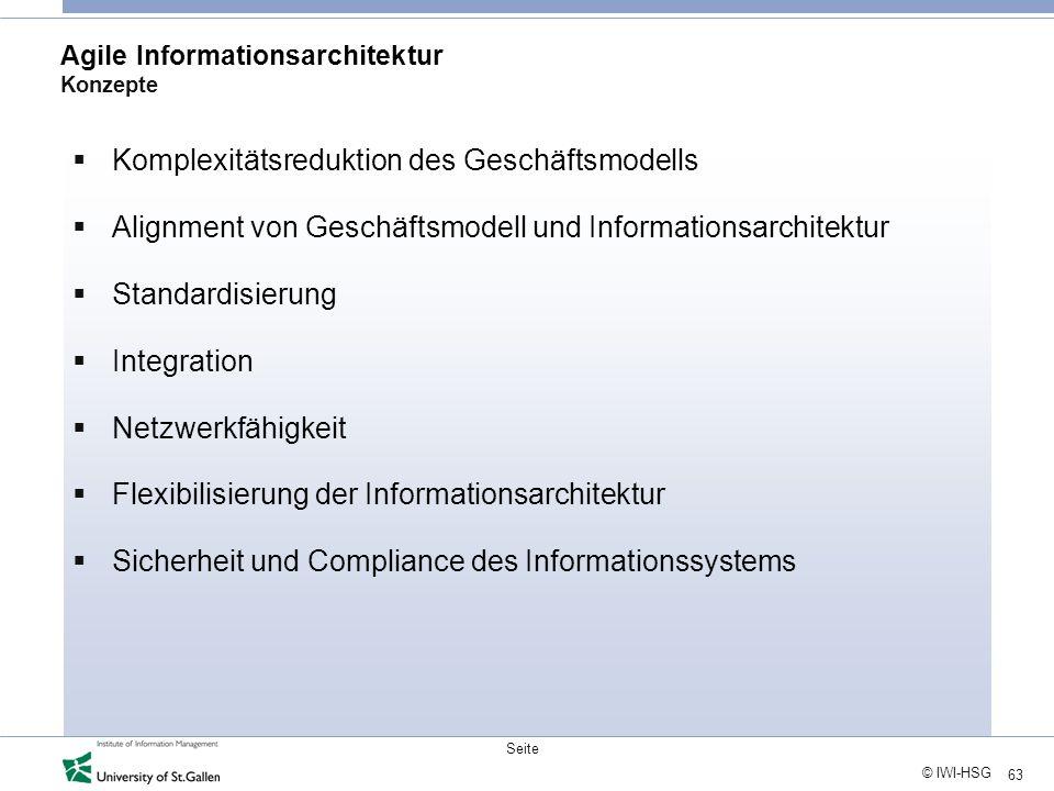 Agile Informationsarchitektur Konzepte